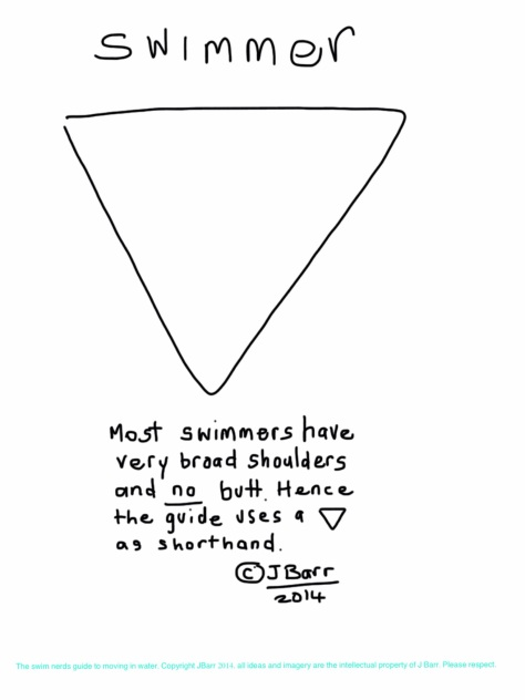 The Swimmer Triangle by JBarr 2014