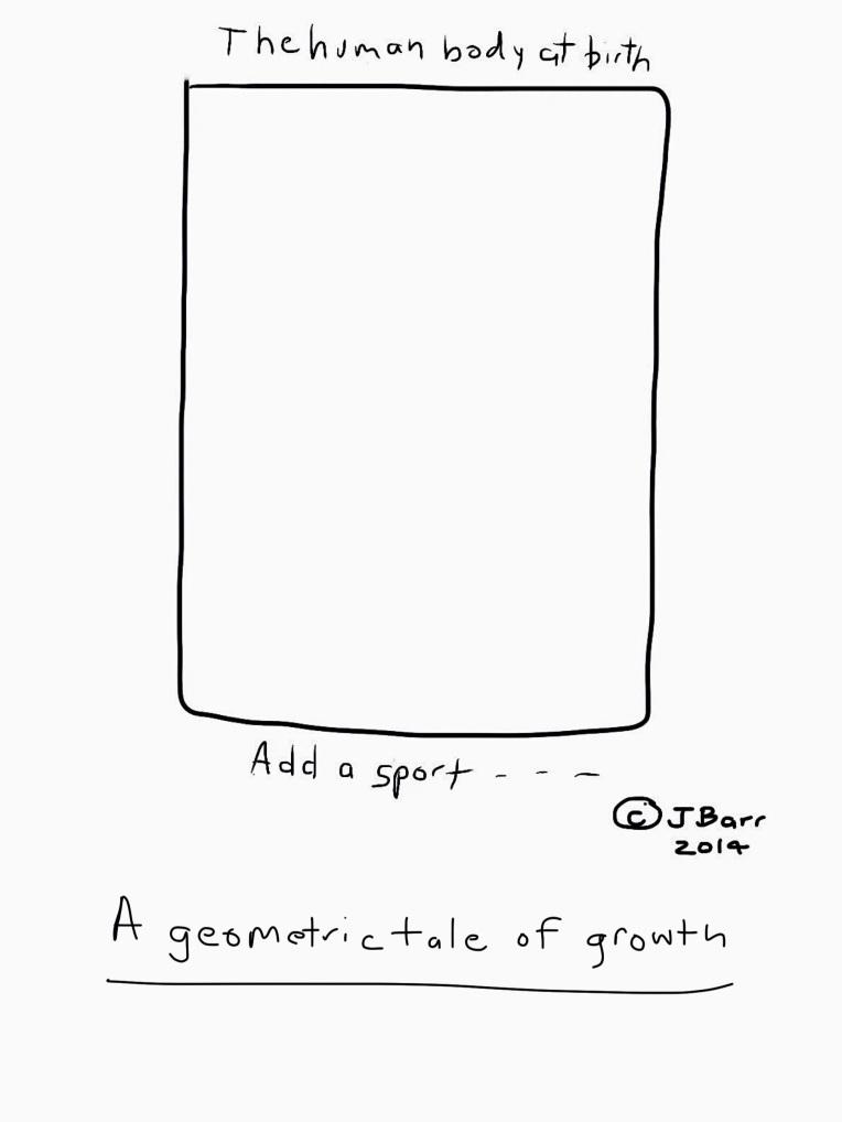 A geometric tale of growth by JBarr
