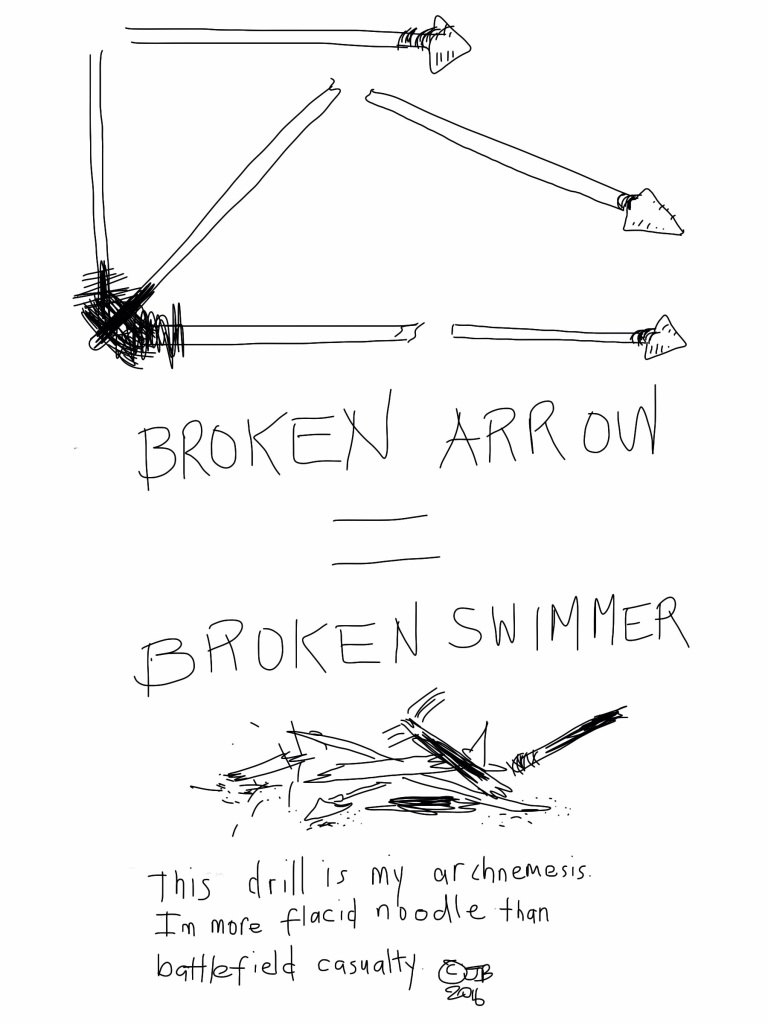 Broken arrow = broken swimmer by JBarr